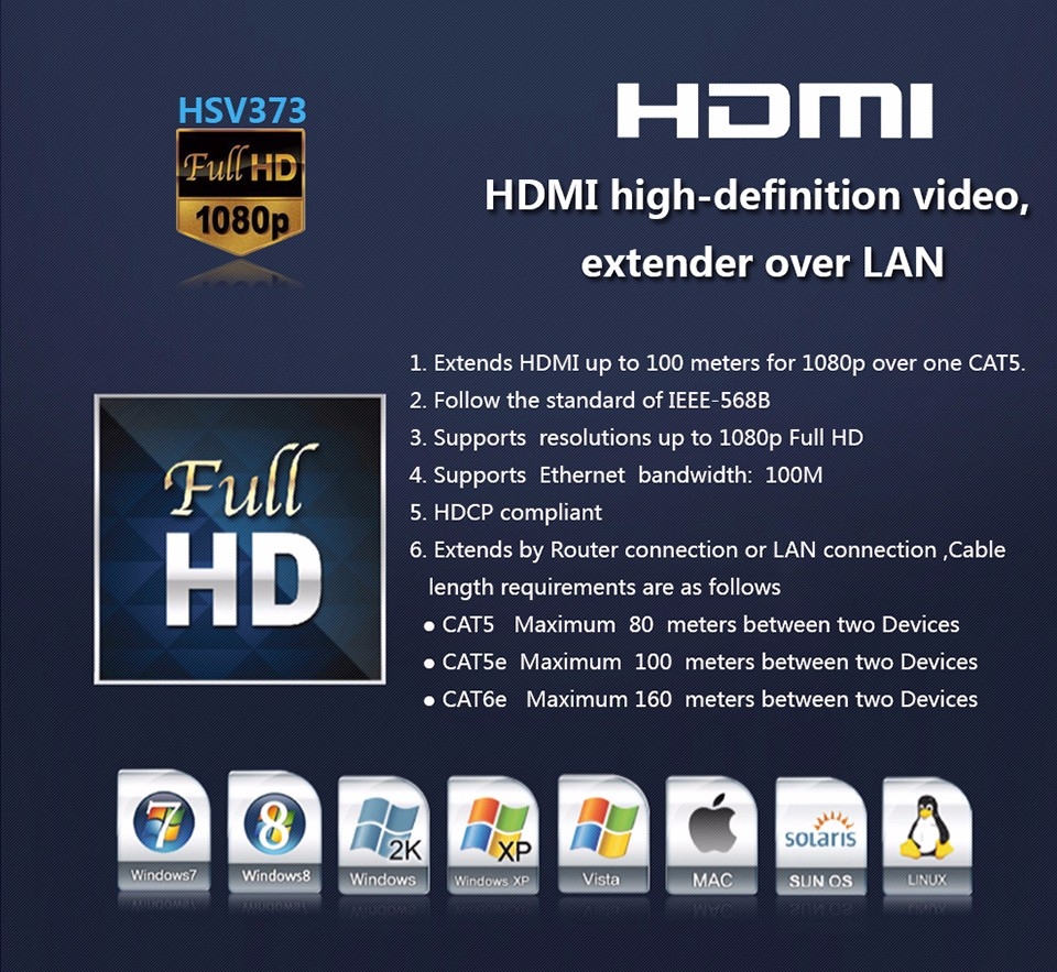 hdmi extender 120m original factory hdmi extender rj45 high quality hdmi extender 120m by cat5 6 6e hdmi extender rj45