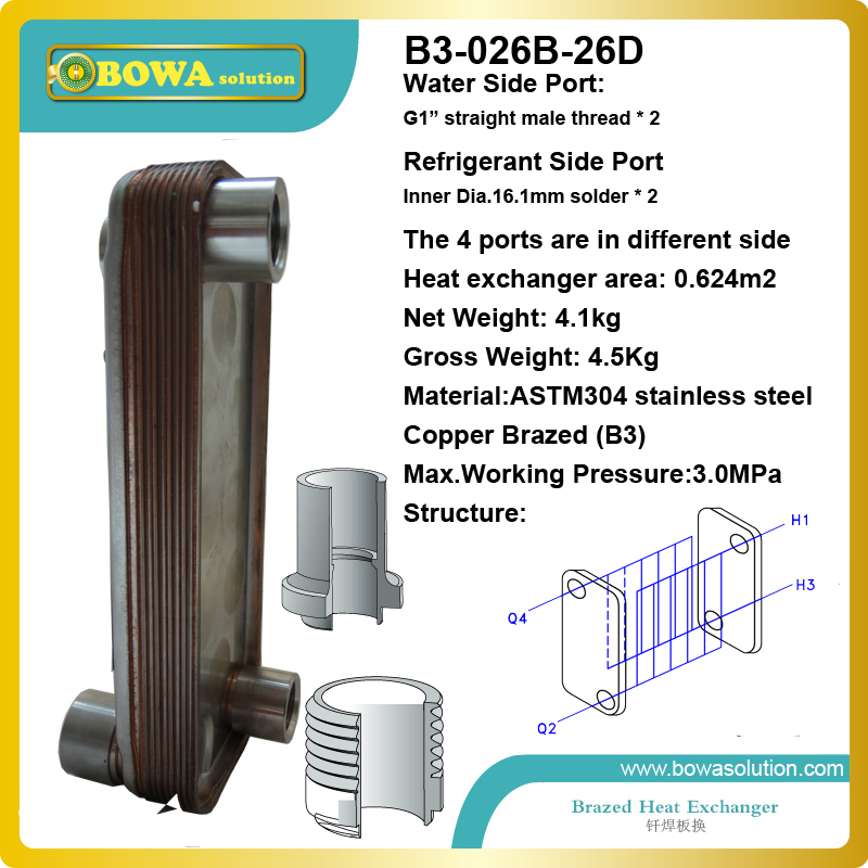B3-026B-26D copper brazed stainless steel big hole type plate heat exchanger for heating equipment and water chiller 7KW(R22)(China (Mainland))