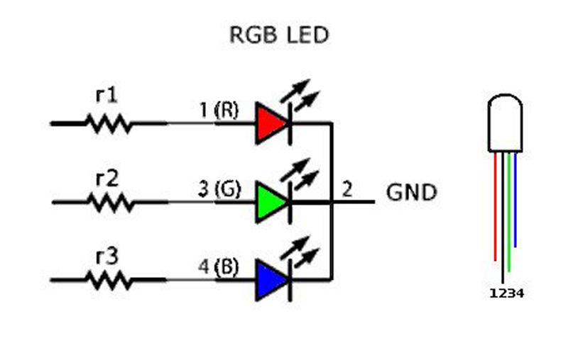 5mm Round Head Common Cathode RGB Light LED Emitting Diodes 50 PCS in 1 Set(China (Mainland))
