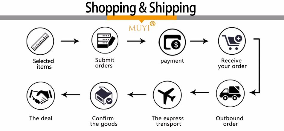 shopping--Shipping