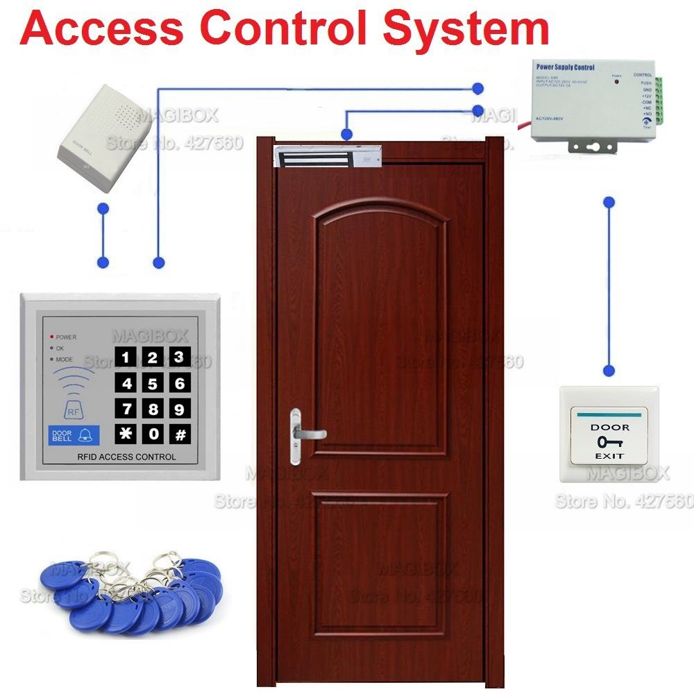 Free shipping by dhl rf proximity em card with 125khz 1 for Door access controller