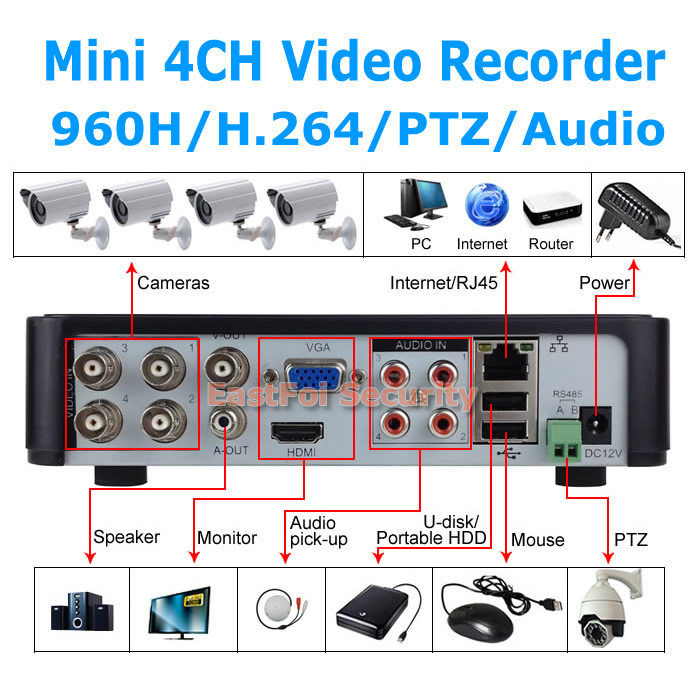 4CH 960H(960*576) DVR video recorder 4 Audio H.264 HDMI Plug play remote view motion detect CCTV security system free shipping(China (Mainland))