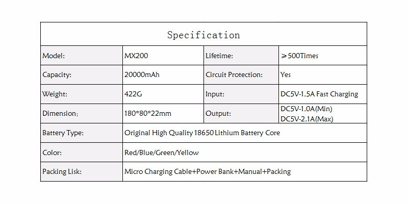 Original Xipin 20000mAh Portable Power Bank Mobile Phone and Tablet External Battery Backup Battery Charger Dual LED Dual USB