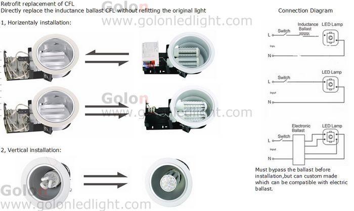 Gx24 Led Lamp Plt Lighting 360 Degree To Replace Cfl Lamp Gx24q 4 Pins 15w 13w 11w 9w Gx24d E27