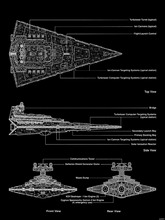 Destroyer Blueprint Star Wars
