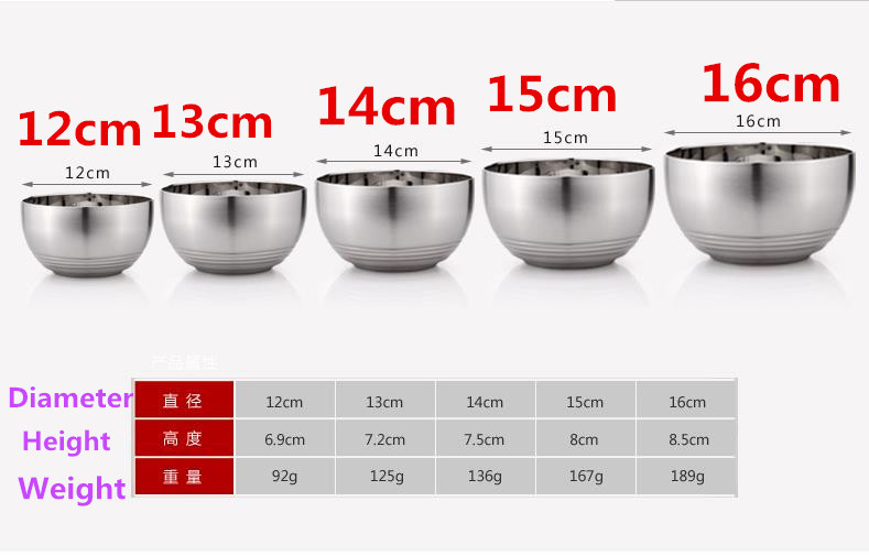 Hot Sale Fashion design High Quality Cheap Price Stainless Steel Bowl Double Layer anti-hot Bowls Tableware Kitchen Bowl(China (Mainland))