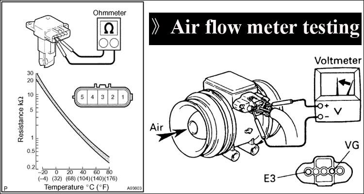 air flow meter testing