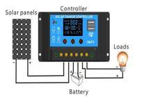 100 Watt Monocrystalline Semi Flexible Bendable Solar Panel for 12v battery kit(China (Mainland))
