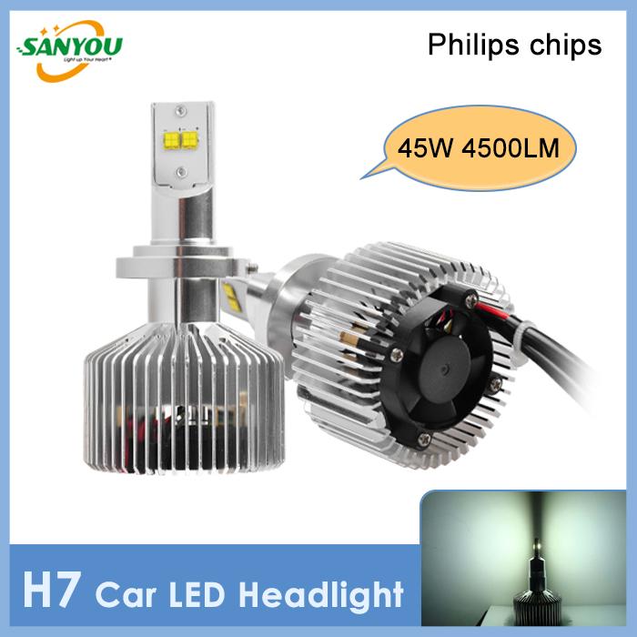 2015 New Arrival 1 Set Car LED Headlight H7 High Power 45W 4500LM Auto Led Headlamp Led Fog Bulb White for Ford, Honda, Cruze<br><br>Aliexpress