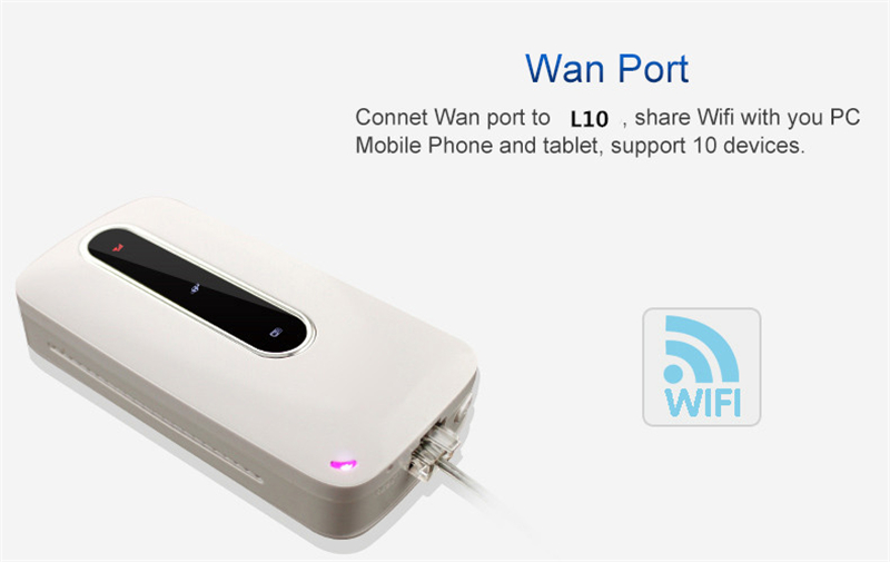 MINI 3000mAh Power Bank 3G WIFI Router Wireless Router WIFI Repeater SIM Card With RJ45 Support EVDO 3G 800Mhz(China (Mainland))