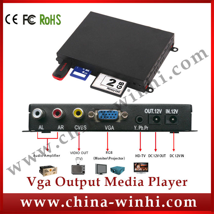 High Quality +Real Supplier +Hot Products digital screen media player pos retail store(China (Mainland))