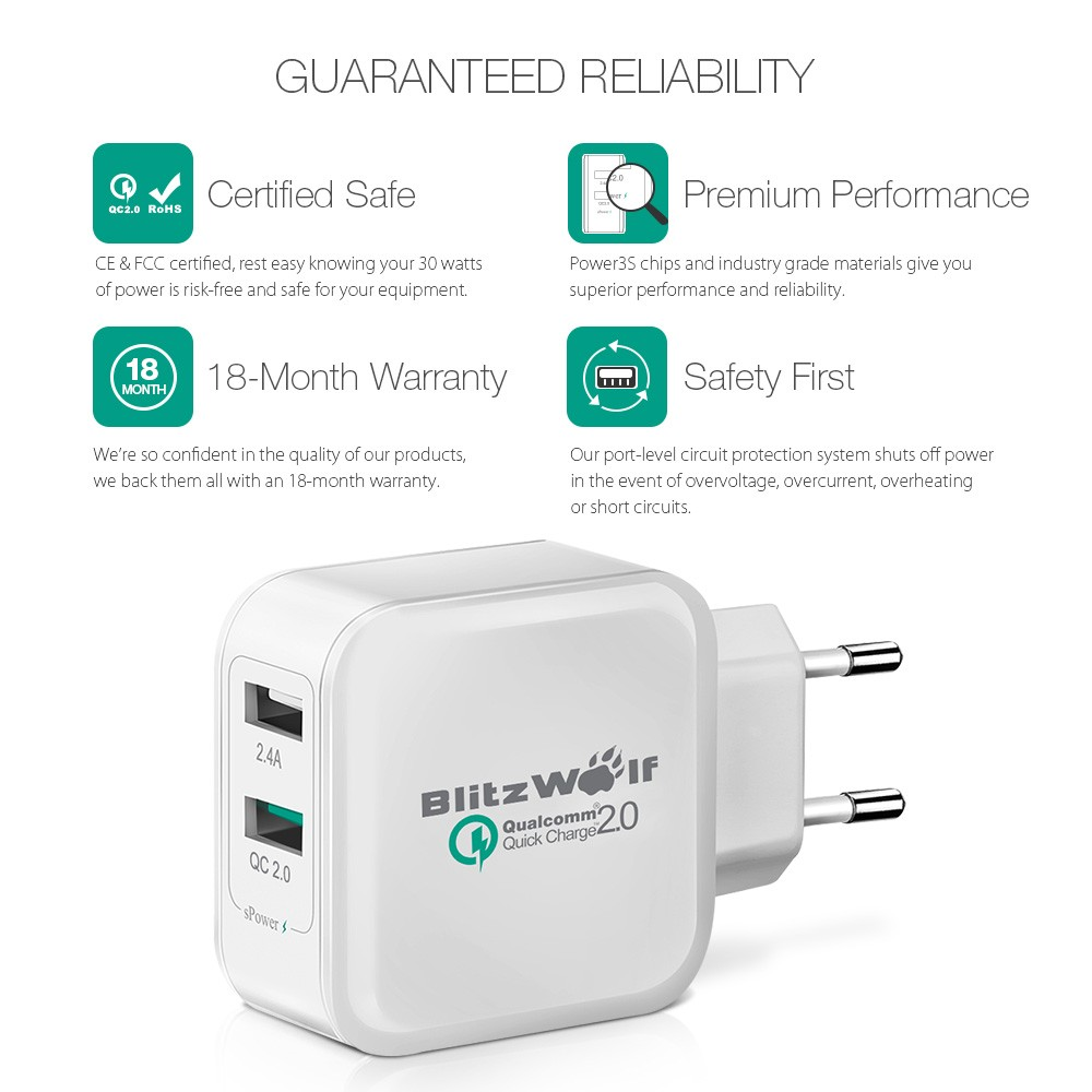 BlitzWolf 2.4A 30W EU QC2.0 QC3.0 Certified Quick Charger Dual Fast Micro USB Phone Chargers Adapter With Power3S Tech