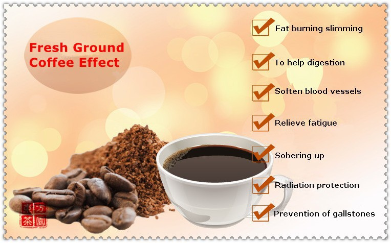 marketing and freshly ground coffee