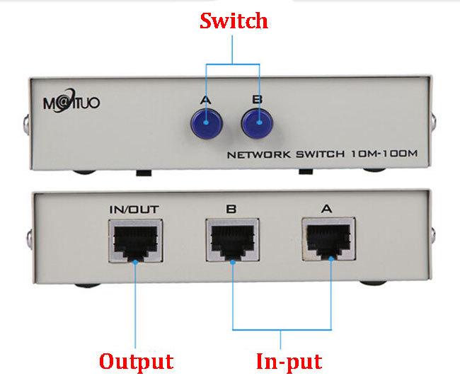 aliexpress buy 2 port network switch manual rj45 rj 45 ethernet network box