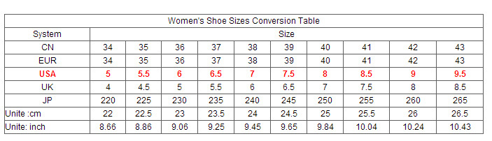 shoe size1