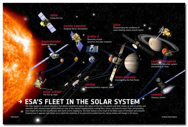 ESA Fleet In Solar System Space Universe Art Wall Silk Poster 24x36 inch(China (Mainland))