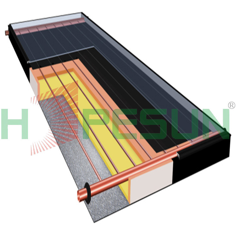 Factory direct high-quality anodized ultrasonic welding plate collector solar collector prices(China (Mainland))