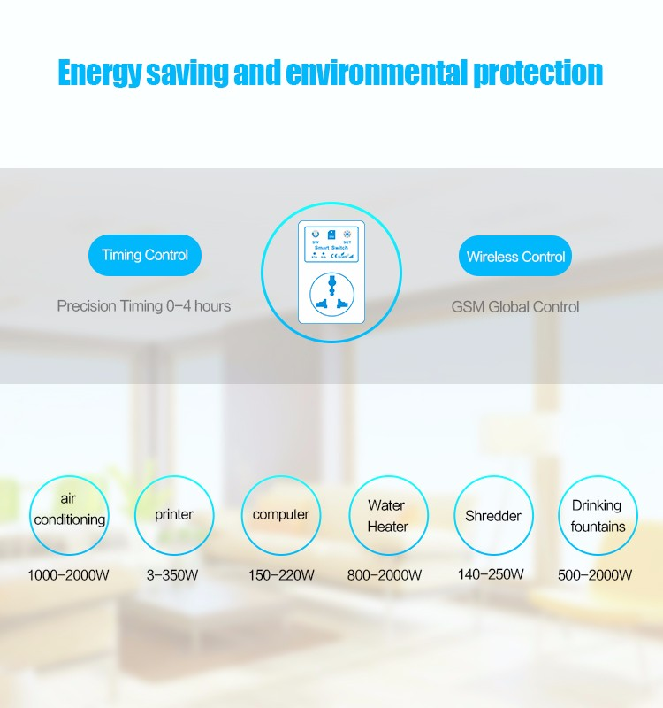 EU Wireless Remote Control Home Appliance Automation GSM Smart Phone Power Socket Timer Switch Wall Plug