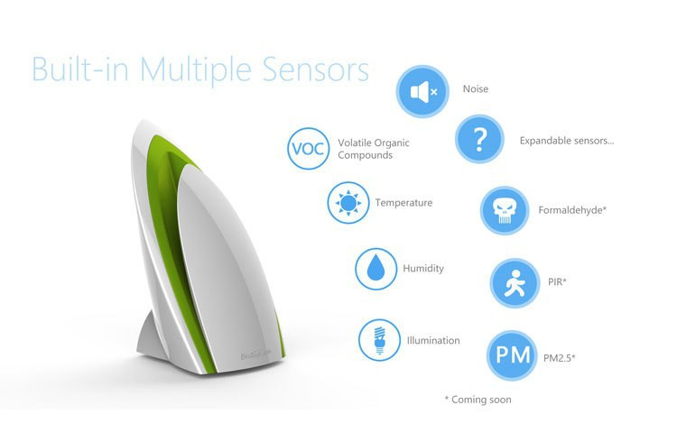 image for Smart Home Automation Broadlink RM2 RM PRO, Universal Smart Remote Con