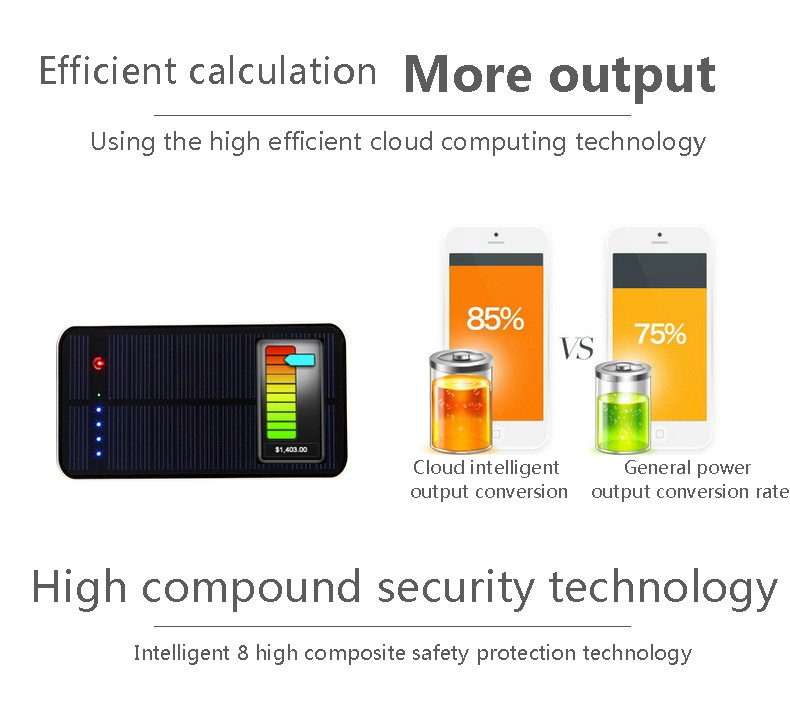R5-Max Tablets Solar Power-Bank 10000mAh Four Solar Panels Dual USB LED External Battery Charger Backup Powerbank with Holster