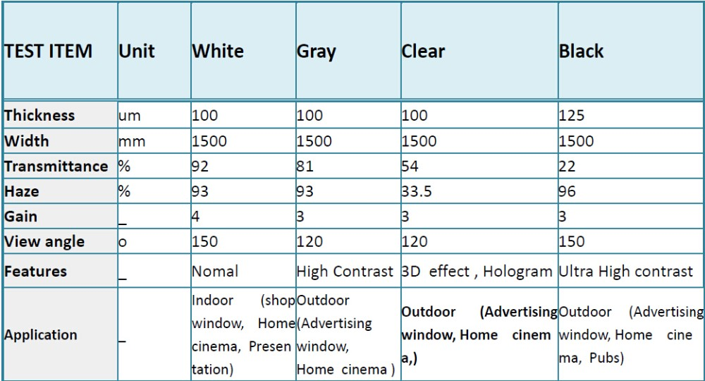 """white window filmm holographic rear projection film for window shop display, 3D rear projector film 60""""*40""""(1.52*1meter)"""