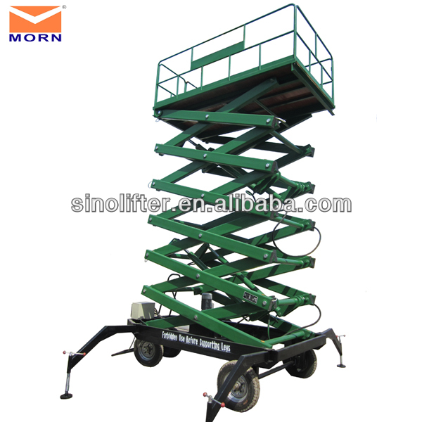 Heating And Air Conditioning Hydraulic Table Legs