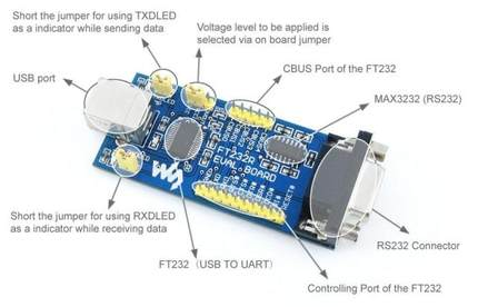 High quality 1pcs FT232 module USB to serial port Usb to TTL development board communication module Fast delivery(China (Mainland))