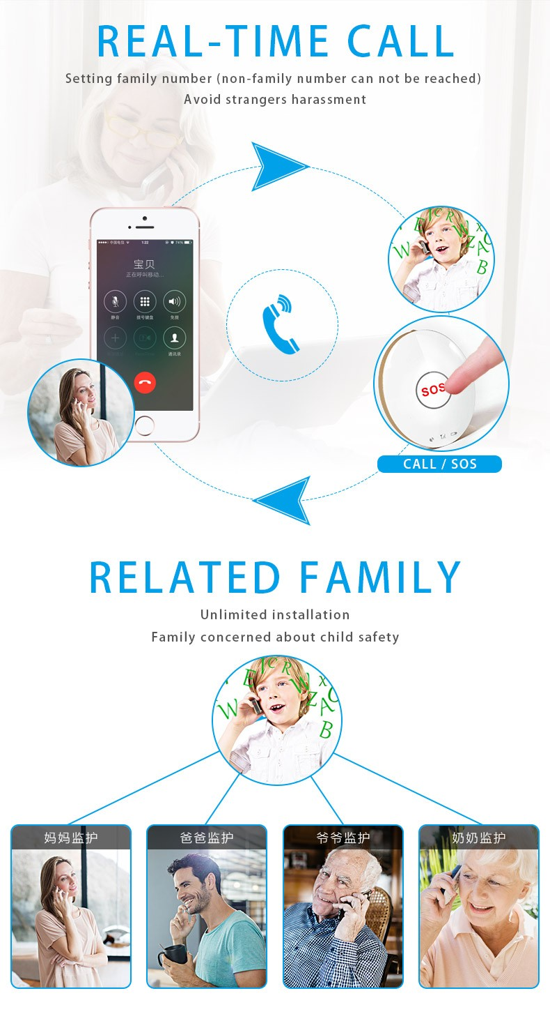 Mini GSM GPS Tracker 45x35mm for Kids Elderly Personal Smallest Track with SOS Two-way Communication Free Platform APP Alarm