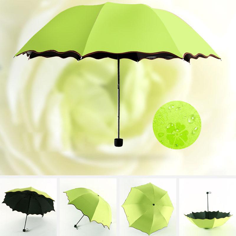 лучший зонтик на алиэкспресс пройти маршрут без
