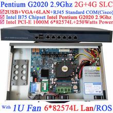 Newest server machine with Intel Pentium G2020 2.9G 6*1000M 82583v Lan Wayos PFSense ROS(China (Mainland))