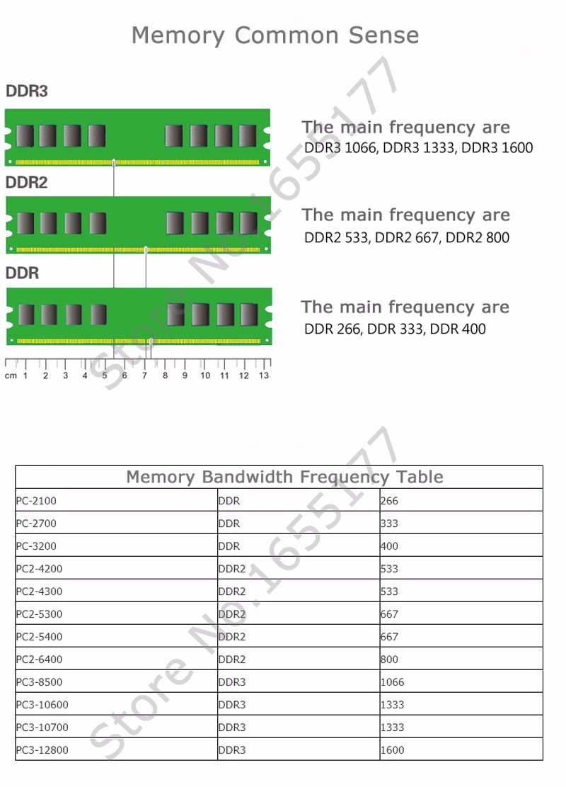 Wholesale DDR2 4GB 800MHZ PC2-6400 sodimm Memory For Desktop PC RAM For AMD System High Compatible