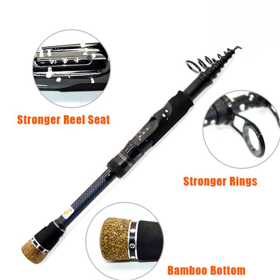 Fishing rods and reels fishing poles fly fishing rod for Fly fishing reel reviews