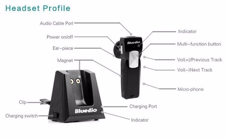 Original Bluedio 99B Handsfree Wireless Bluetooth Headset Stereo Music Earphone with Charger Dock for Cell Phone