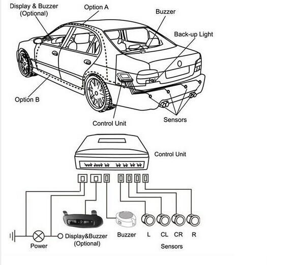 parking diagram smart