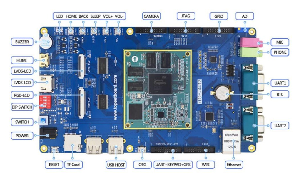 for Andrews quad-core Cortex-A9A8 fast as 4412 linux 2440 ARM9 embedded development board for android(China (Mainland))