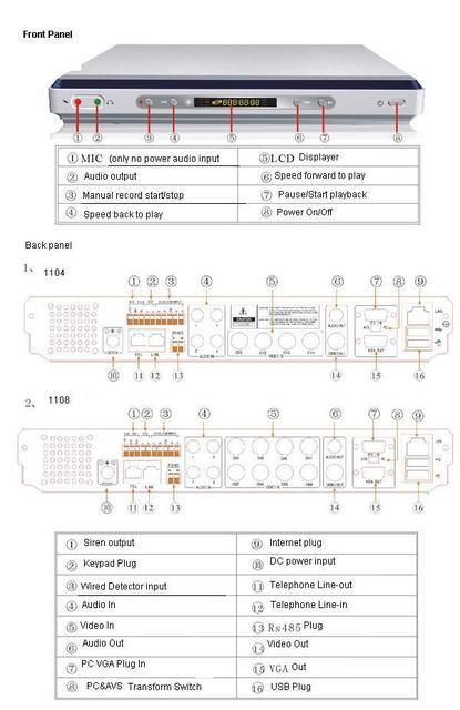 DVR Alarm Surveillance Security IE & Mobile Monitor PTZ control