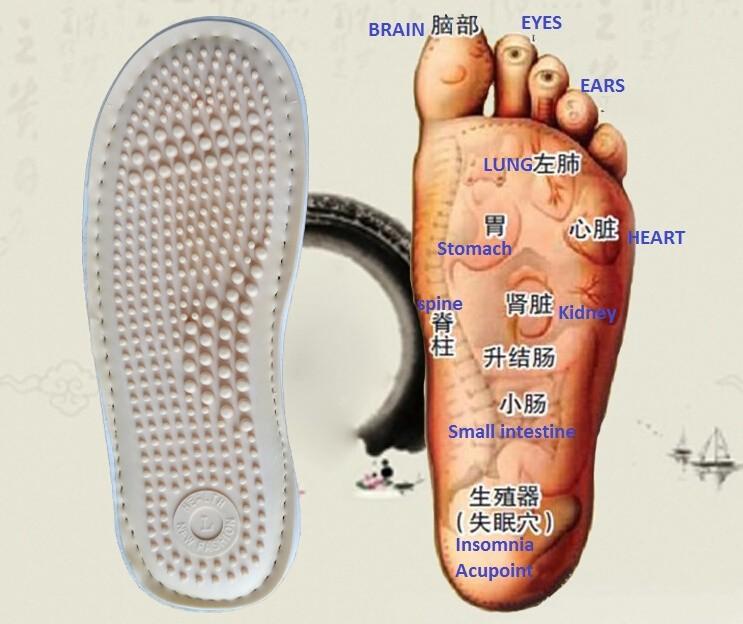 Health care slipper Acupressure Slippers Female health sandal women's feet massage slippers  Health care slipper Acupressure Slippers Female health sandal women's feet massage slippers