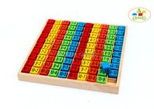 Бесплатная доставка деревянный 10 * 10 таблица умножения математика преподавания ресурсы