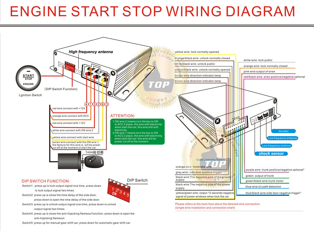 Smart Alarm Wiring Diagram : Smart fortwo alarm wiring diagram electrical schematic