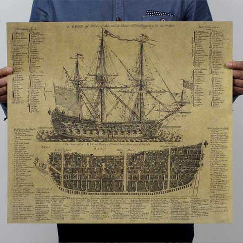 DCTOP Empire Ancient Warships Design Drawing Vintage Poster Kraft Wallpaper Retro Paper Home Decoration Wall Sticker(China (Mainland))