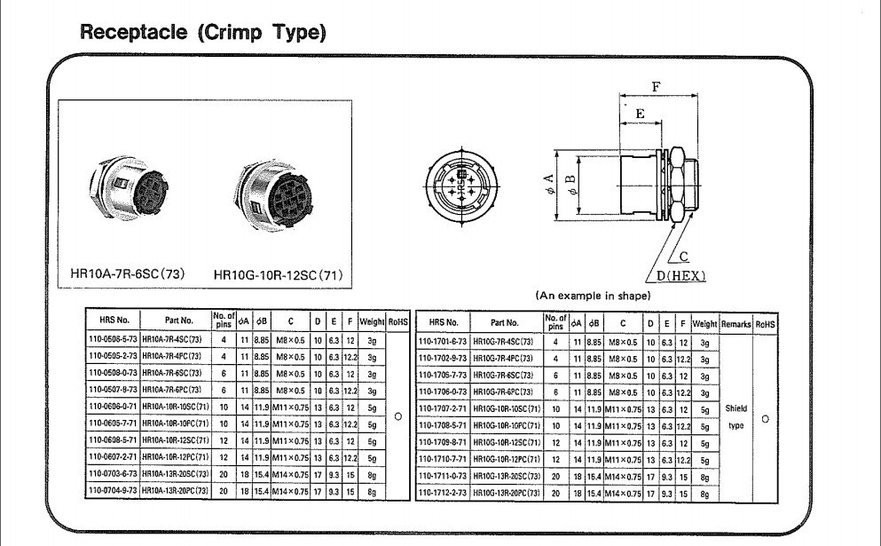 HR10A 7P-6P, hirose מחבר 6 פינים,Servomotors מיוחד מחבר,טומוגרפיה ממוחשבת בסורק מיוחד מחבר