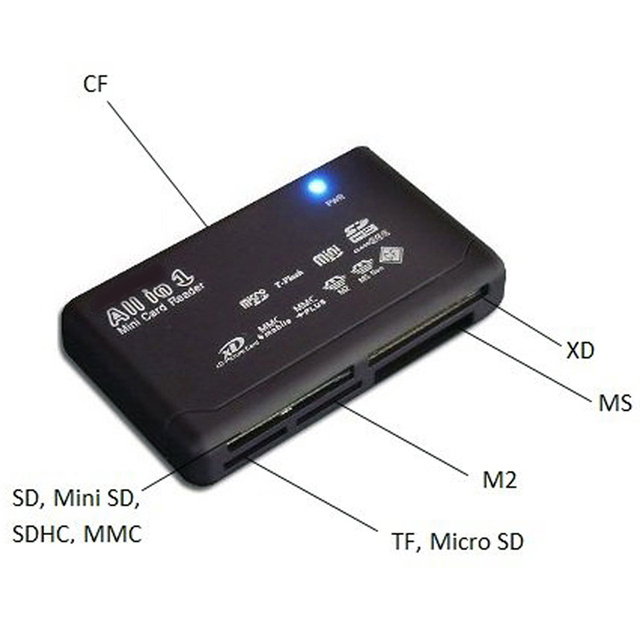 All in One Memory Card Reader USB External SD SDHC Mini Micro M2 MMC XD CF