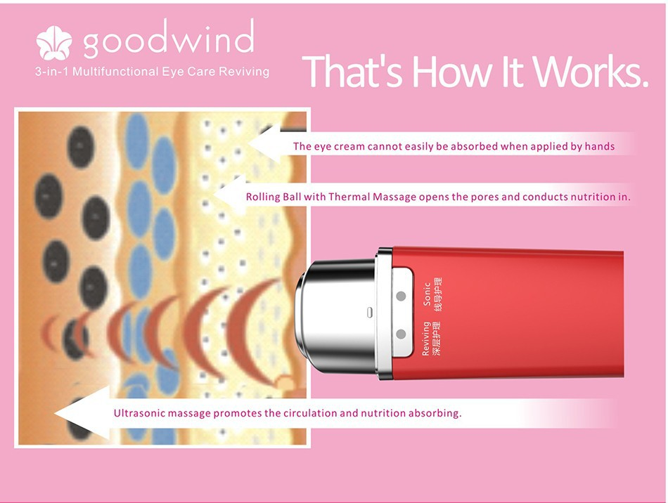 Goodwind CM-10 Electric Eye Care Face Massager Health Beauty Alleviate Fatigue Relax Vibrator Ultrasonic Device Eye Pouch Remove  Goodwind CM-10 Electric Eye Care Face Massager Health Beauty Alleviate Fatigue Relax Vibrator Ultrasonic Device Eye Pouch Remove  Goodwind CM-10 Electric Eye Care Face Massager Health Beauty Alleviate Fatigue Relax Vibrator Ultrasonic Device Eye Pouch Remove  Goodwind CM-10 Electric Eye Care Face Massager Health Beauty Alleviate Fatigue Relax Vibrator Ultrasonic Device Eye Pouch Remove  Goodwind CM-10 Electric Eye Care Face Massager Health Beauty Alleviate Fatigue Relax Vibrator Ultrasonic Device Eye Pouch Remove  Goodwind CM-10 Electric Eye Care Face Massager Health Beauty Alleviate Fatigue Relax Vibrator Ultrasonic Device Eye Pouch Remove  Goodwind CM-10 Electric Eye Care Face Massager Health Beauty Alleviate Fatigue Relax Vibrator Ultrasonic Device Eye Pouch Remove  Goodwind CM-10 Electric Eye Care Face Massager Health Beauty Alleviate Fatigue Relax Vibrator Ultrasonic Device Eye Pouch Remove