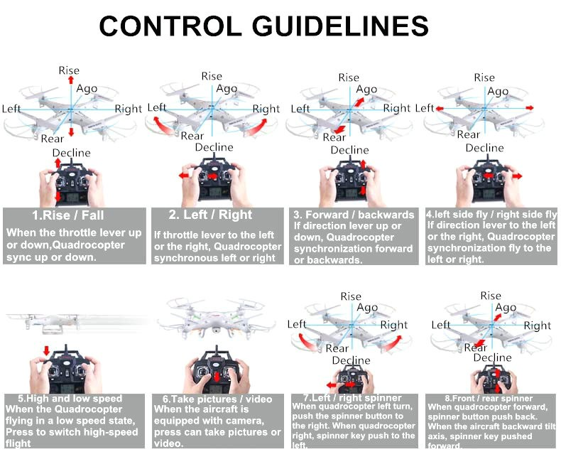 TS X5S 2.4G RC Helicopter 4CH Quadcopter Remote Control Drone With/ without Camera OneKey Return better than Syma X5C X5-1 X5C-1