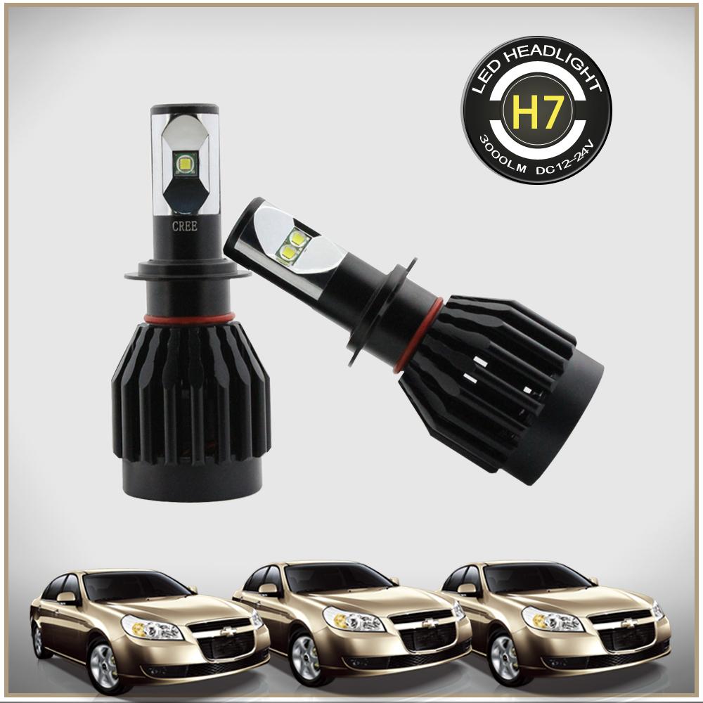 Buy Can Bus 12v 24v Xenon White High Power Led Car Headlight H7 Led Headlight