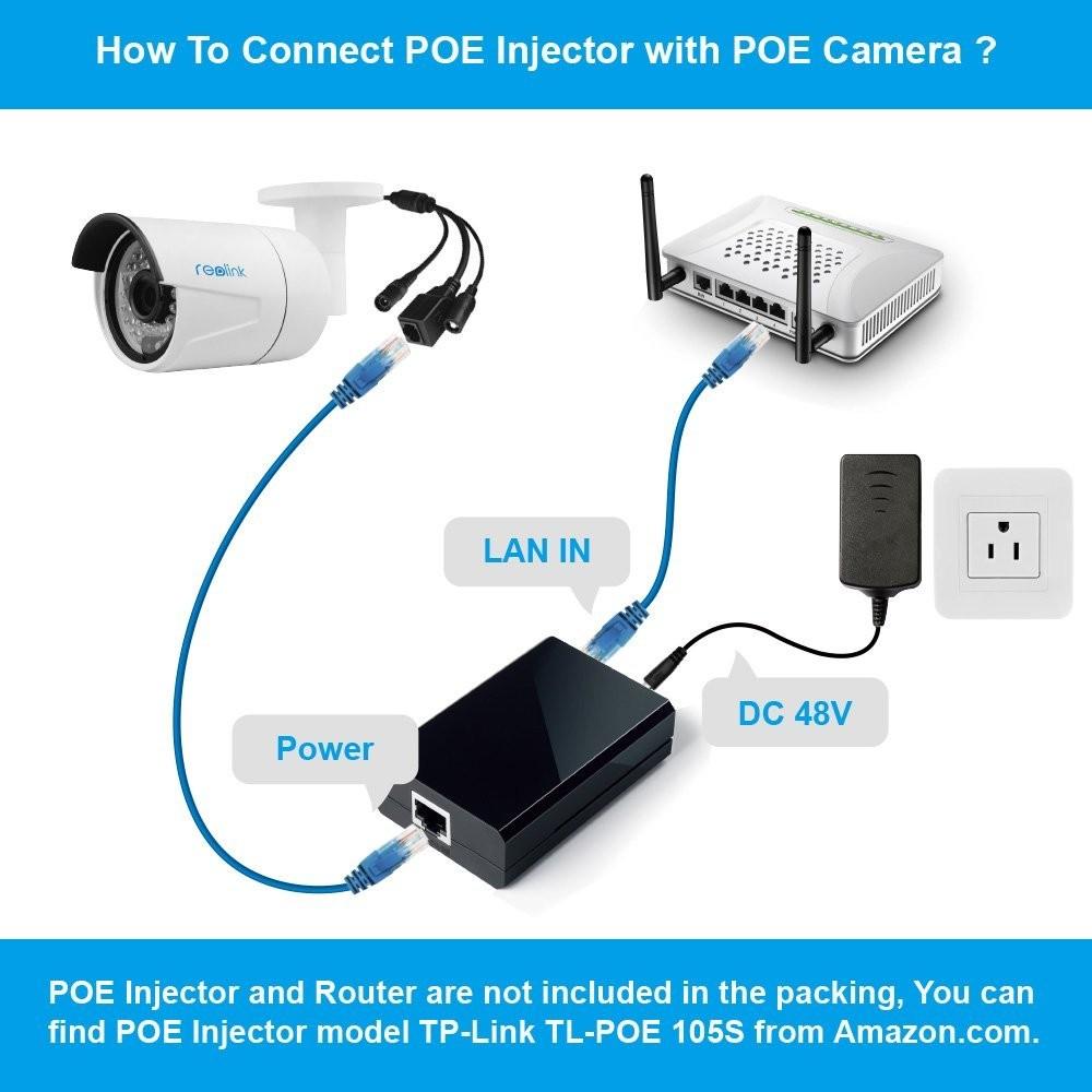 Инжектор для ip камеры своими руками