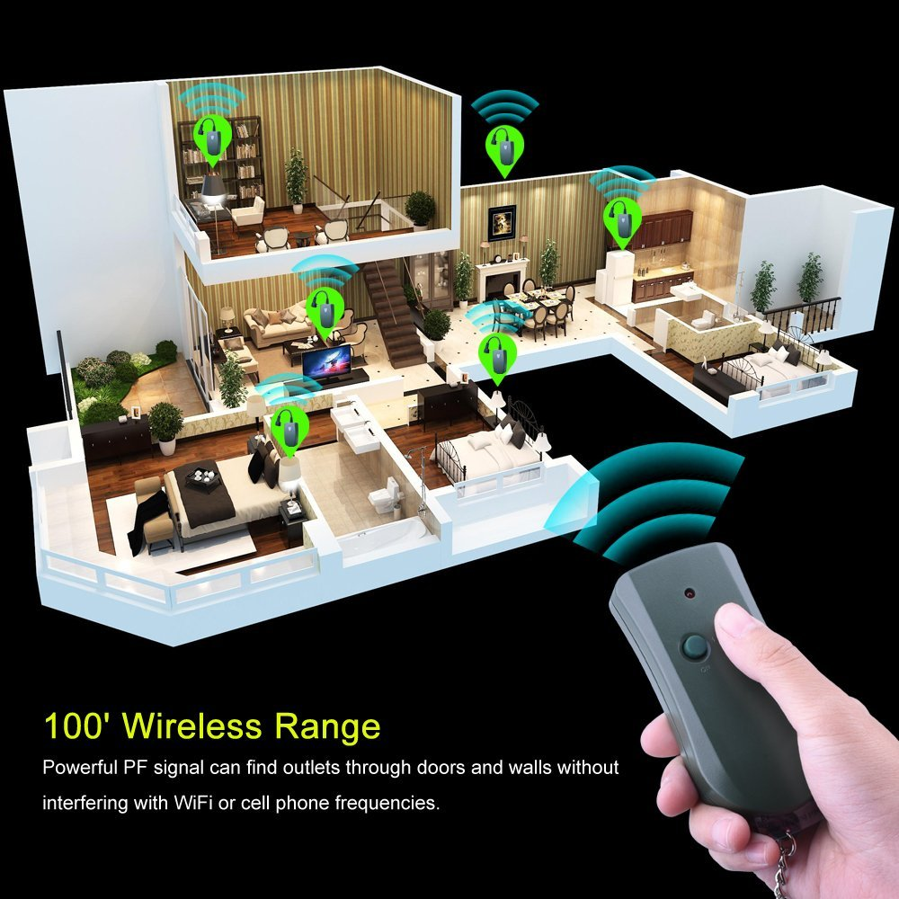 Miroad Outdoor Splash-proof Outlet Switch Wireless Remote Control Receiver Module for Home KJ01