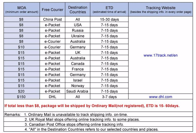 courier info.