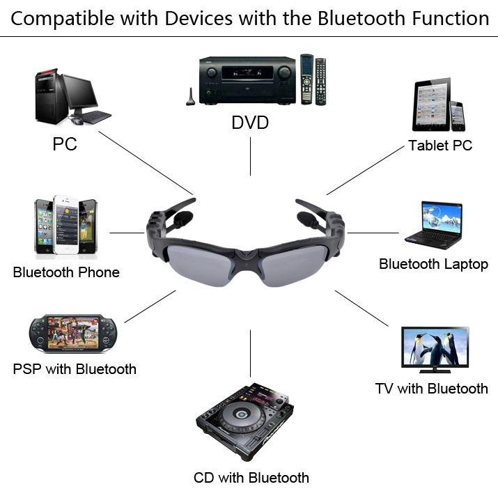 Bluetooth Headset Sunglasses + 8GB Memory card + DV DVR Video Camera + MP3 Playe
