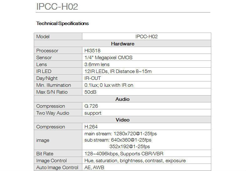 H02-1-spec3